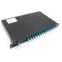 Rack mounted CWDM